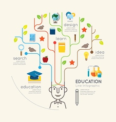 Flat line Infographic Education People and Pencil vector image vector image