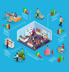 isometric holiday shopping infographic concept vector image