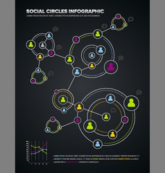 social circles infographic vector image