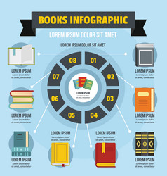 Books infographic concept flat style vector