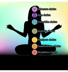 Symbols of chakra vector