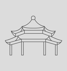 Summer Palace Beijing vector image