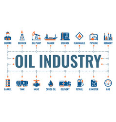 Oil industry banner vector