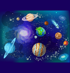 Cartoon scientific space background vector