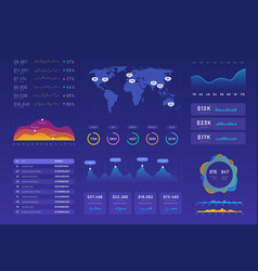 Dashboard template ux ui analytics interface vector