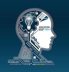 Creative head abstract circuit technology vector image vector image