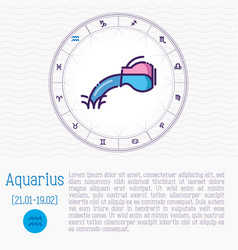 Aquarius in zodiac wheel horoscope chart vector
