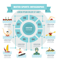 Water sport infographic concept flat style vector