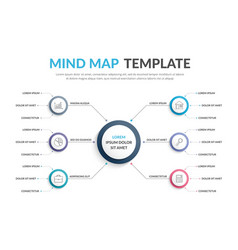 Mind map template vector