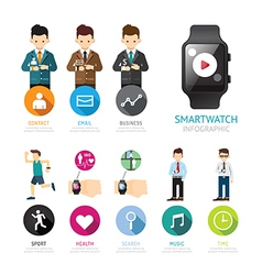 Smartwatch infographic device connection isolated vector image vector image