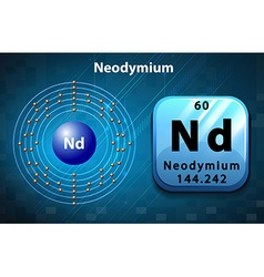 Symbol and electron diagram for Neodymium vector image