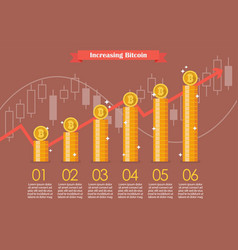bitcoin with growth graph infographic vector image