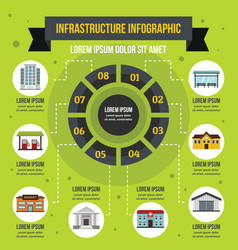Infrastructure infographic concept flat style vector