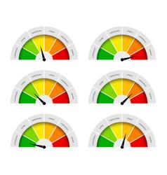 Meter gauge speedometer with measure satisfaction vector