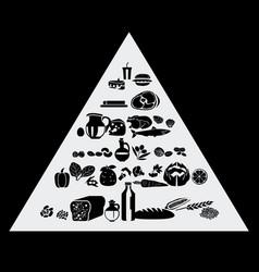 Foodpyramid vector