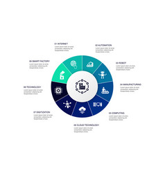 Industry 40 infographic 10 steps circle design vector