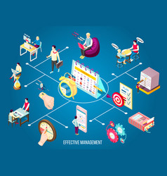 isometric effective management flowchart vector image