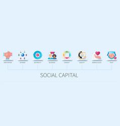 Social capital banner with icons participation vector
