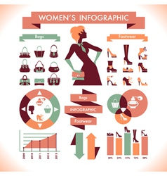 Womens infographics vector image