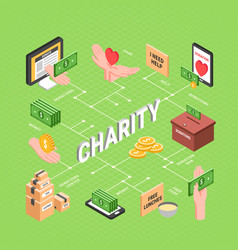 Charity isometric flowchart vector