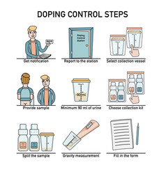Flat steps of doping control procedure vector