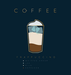 Poster coffee frappuccino vector