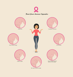 prevention of breast cancer vector image