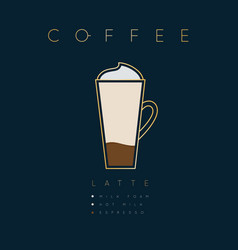 Poster coffee latte vector