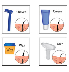 hair removal methods and its result vector image