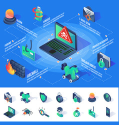 Isometric cyber security infographics with icons vector