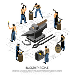 blacksmith isometric vector image