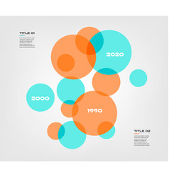 bubble chart with elements venn diagram vector image
