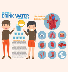 People drinking water and benefits drink water vector
