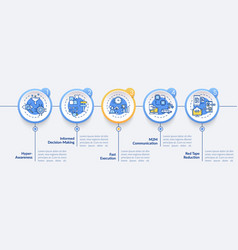 digital business agility strategy infographic vector image