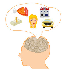 Desires of the person in brain vector