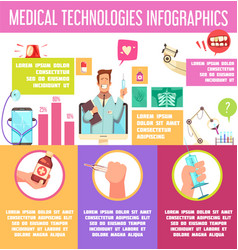 Medical technologies infographics vector