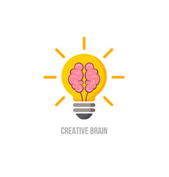 logo brain symbol of creative ideas mind vector image