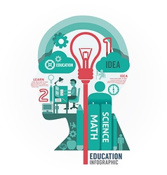 Infographics head education design diagram templat vector