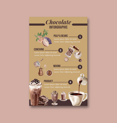 Chocolate making watercolor with cocoa branch vector