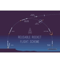 Reusable rocket flight scheme vector image