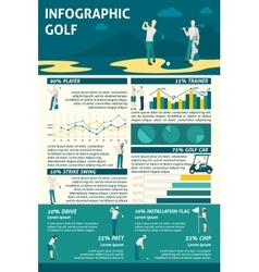Golf infographics set vector