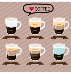 Coffee infographic elements types of coffee drinks vector image