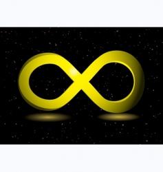 infinity symbol vector image