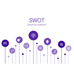 Swot infographic 10 steps template strength vector