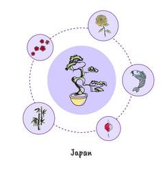 Famous japan symbols doodle concept vector