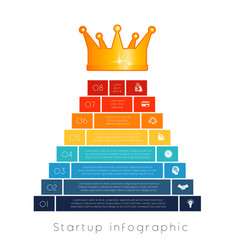 pyramid of 8 steps to success infographic vector image