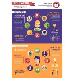 Education poster flat design tempalte vector image vector image