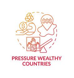Pressure wealthy country concept icon vector