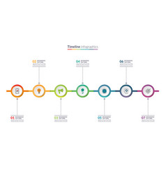 timeline infographic concept with 7 options vector image