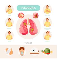Pneumonia infographic vector